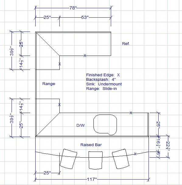 Countertop Layout